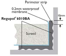 Regupol 6010BA Acoustic Screed Underlay Perimeter Strip