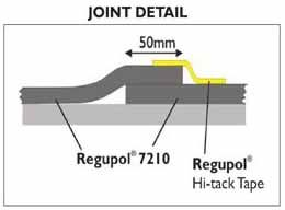 Acoustic Resilient Layer Joint Detail
