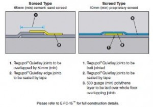 robust detail screed isolation installation diagram