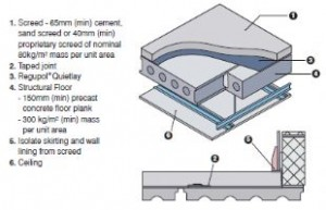 robust detail screed isolation build-up 1