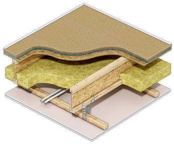 CLD Floor and Ceiling Soundproofing System