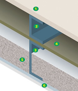 Acoustic Modular Floor