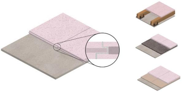 Karma Smartfloor Acoustic Flooring System