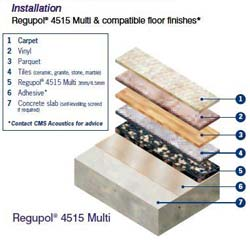 Regupol 4515 Acoustic Underlay Soundproofing Material
