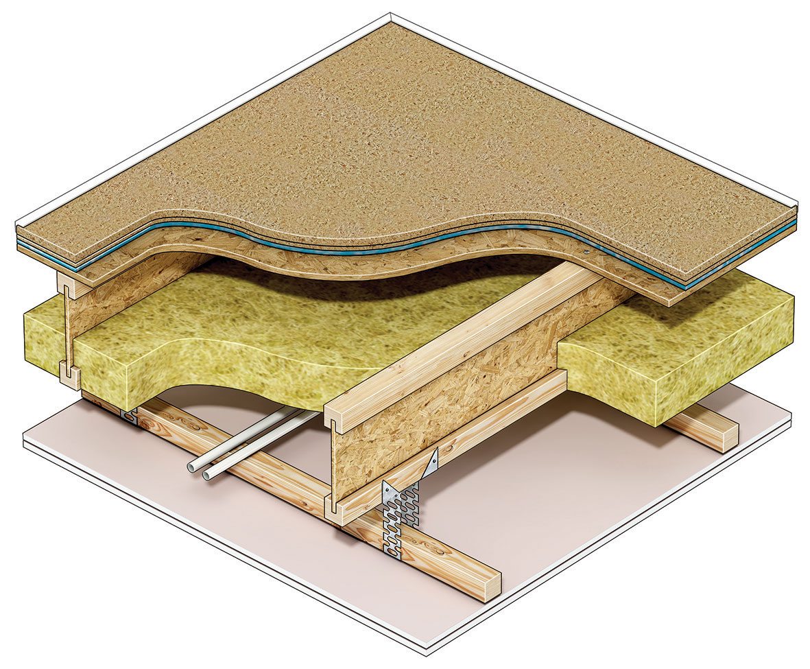 Acoustic Floor and Ceiling System