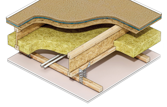 SoundDeck CLD Acoustic Floor and Ceiling Solution
