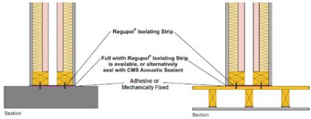 acoustic isolating strip for timber and metal studwork