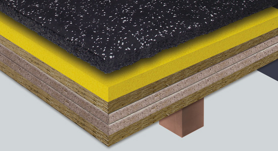 RF Pad System High Performance Acoustic Floor for Gymnaisums