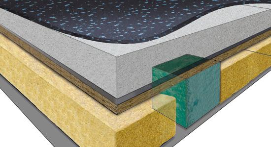 Kinetics RIM System Gymnasium Acoustic Flooring Solution
